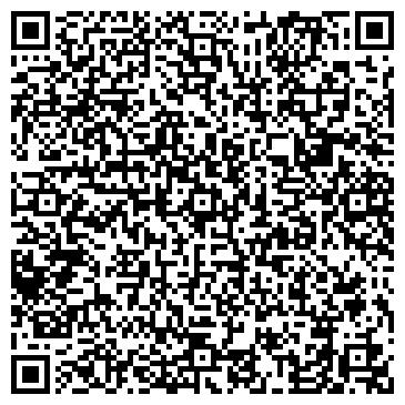 QR-код с контактной информацией организации КАРЕЛЬСКОЕ ОТДЕЛЕНИЕ ВОГ