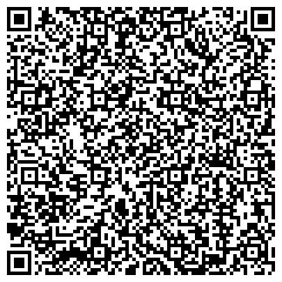 QR-код с контактной информацией организации МЕЖРЕГИОНАЛЬНОЕ СОТРУДНИЧЕСТВО ВНЕШНЯЯ ТОРГОВЛЯ Г. ПЕТРОЗАВОДСКА