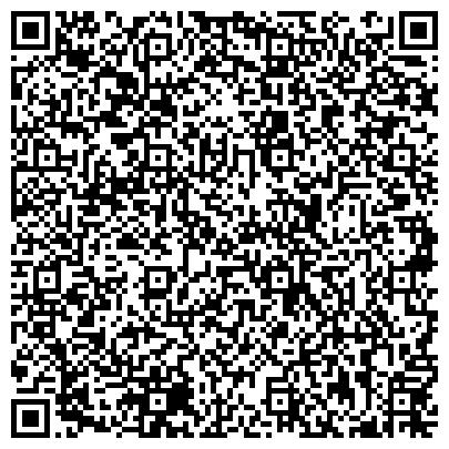 """QR-код с контактной информацией организации ГУП РК РГЦ """"Недвижимость"""""""