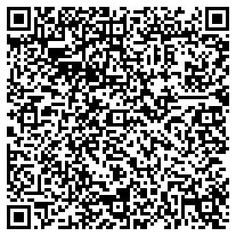 QR-код с контактной информацией организации ПОЛИМЕТ НПО, ООО