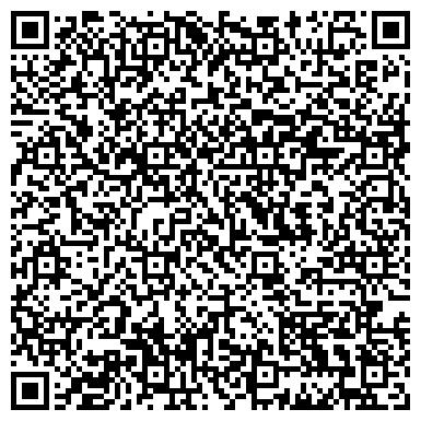 QR-код с контактной информацией организации КАРЕЛТРАНСГАЗ