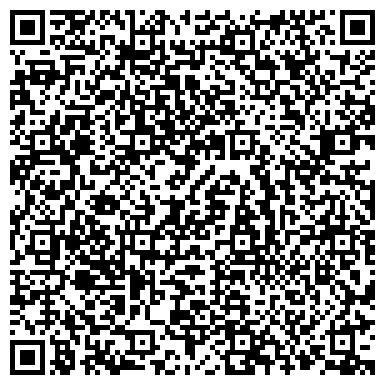 QR-код с контактной информацией организации ПРОРЫВ НПП, ООО