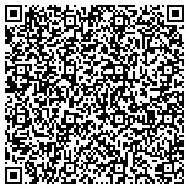QR-код с контактной информацией организации ПЕТРОМЕБЕЛЬ ПЛЮС, ООО
