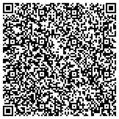 QR-код с контактной информацией организации КАРЕЛЬСКИЙ РЕСПУБЛИКАНСКИЙ СОЮЗ ПОТРЕБИТЕЛЬСКИХ ОБЩЕСТВ