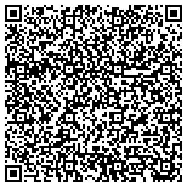 QR-код с контактной информацией организации РЕЗЕРВ ПОТРЕБИТЕЛЬСКИЙ КРЕДИТНЫЙ КООПЕРАТИВ