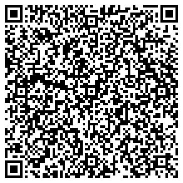 QR-код с контактной информацией организации ГОРОДСКОЙ ТРАВМАТОЛОГИЧЕСКИЙ ПУНКТ БСМП