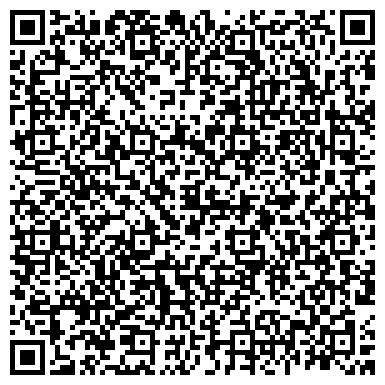 QR-код с контактной информацией организации ЖЕНСКАЯ КОНСУЛЬТАЦИЯ ПРИ РЕСПУБЛИКАНСКОЙ БОЛЬНИЦЕ