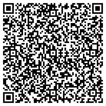 QR-код с контактной информацией организации КАРЕЛФАРМ АПТЕКА