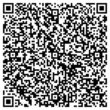 QR-код с контактной информацией организации САНИКУЛА АПТЕЧНЫЙ ГОМЕОПАТИЧЕСКИЙ ПУНКТ