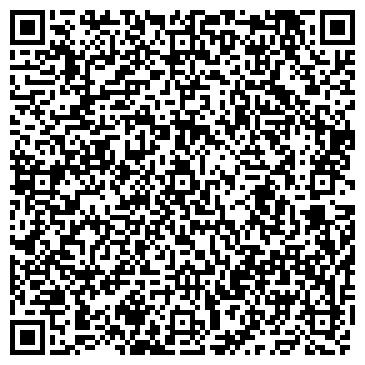 QR-код с контактной информацией организации ПАТРУЛЬНО-ПОСТОВОЙ СЛУЖБЫ БАТАЛЬОН