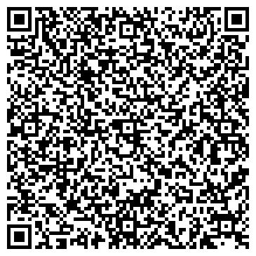 QR-код с контактной информацией организации ИНФОРМКАРЕЛЛЕС, ООО