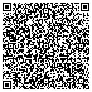 QR-код с контактной информацией организации СОРТСЕМОВОЩ СЕМЕНА ГУП РК