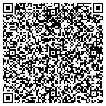 QR-код с контактной информацией организации КАРЕЛХЛЕБОПРОДУКТ ОАО МАГАЗИН № 36