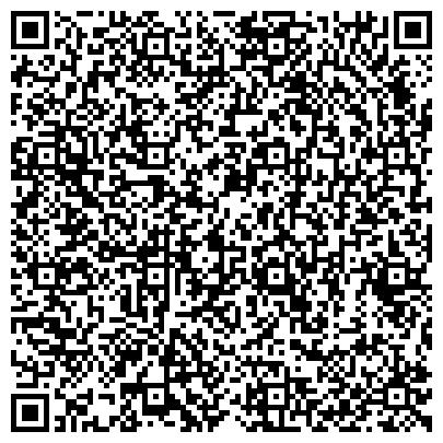 QR-код с контактной информацией организации Министерство по природопользованию и экологии Республики Карелия