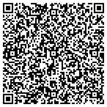 QR-код с контактной информацией организации КУЛЬТУРНЫЙ ЦЕНТР МУЗЕЙНОГО АГЕНТСТВА