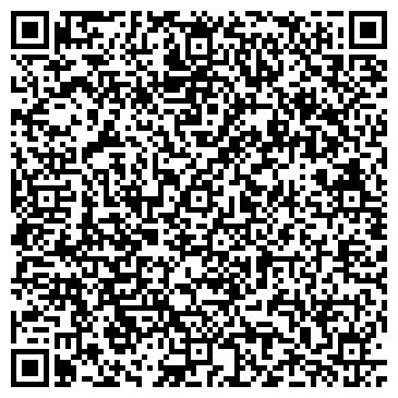QR-код с контактной информацией организации РОССИЙСКИЙ ФОНД КУЛЬТУРЫ Карельский филиал