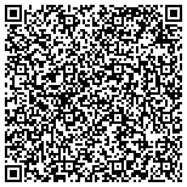 QR-код с контактной информацией организации НАУЧНЫЙ АРХИВ КАРЕЛЬСКОГО НАУЧНОГО ЦЕНТРА РАН