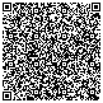 QR-код с контактной информацией организации НАЦИОНАЛЬНЫЙ АРХИВ РЕСПУБЛИКИ КАРЕЛИЯ