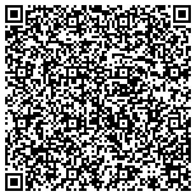 QR-код с контактной информацией организации Национальный музей Республики Карелия