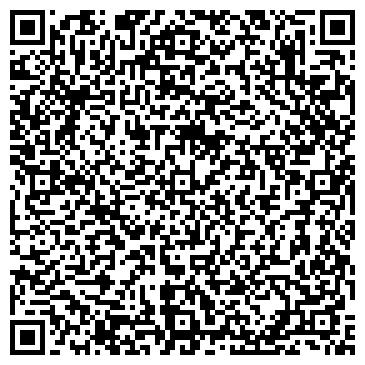 QR-код с контактной информацией организации ЭТНОГРАФИЧЕСКИЙ МУЗЕЙ ВЕПСОВ