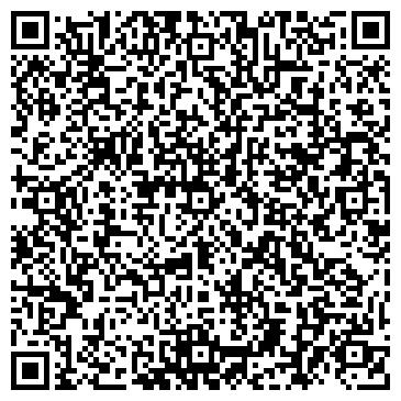 QR-код с контактной информацией организации БИБЛИОТЕКА ГОРОДСКАЯ ЦБС ФИЛИАЛ № 8