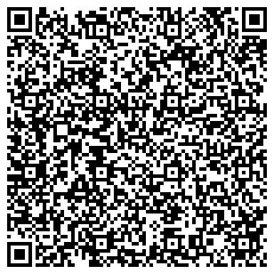 QR-код с контактной информацией организации НАУЧНАЯ БИБЛИОТЕКА КАРЕЛЬСКОГО НАУЧНОГО ЦЕНТРА РАН
