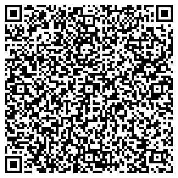 QR-код с контактной информацией организации ПИТКЯРАНТСКИЙ ХЛЕБОЗАВОД, ОАО