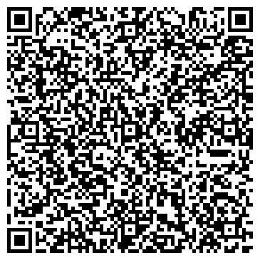 QR-код с контактной информацией организации СВИРСКАЯ СУДОВЕРФЬ, ОАО