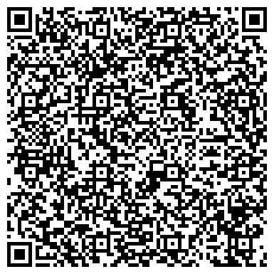 QR-код с контактной информацией организации ИСТОРИКО-КРАЕВЕДЧЕСКИЙ МУЗЕЙ Г. ПОДПОРОЖЬЕ