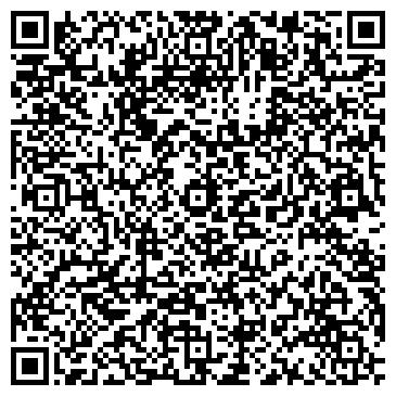 QR-код с контактной информацией организации АДМИНИСТРАЦИЯ Г. ПСКОВА УПРАВЛЕНИЕ ФИНАНСОВОЕ