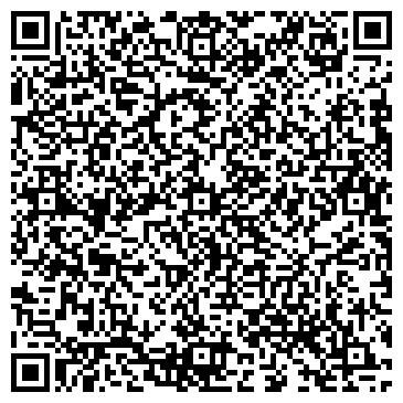 QR-код с контактной информацией организации РЕГИОНАЛЬНАЯ ОРГАНИЗАЦИЯ СВЯЗИ, ЗАО