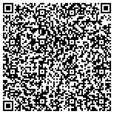QR-код с контактной информацией организации ОБЛАСТНАЯ ПРОФСОЮЗНАЯ ОРГАНИЗАЦИЯ РАБОТНИКОВ ЗДРАВООХРАНЕНИЯ