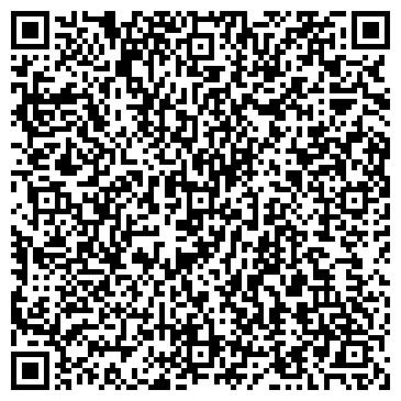 QR-код с контактной информацией организации ЖАР-ПТИЦА АГЕНТСТВО ПРАЗДНИЧНЫХ УСЛУГ