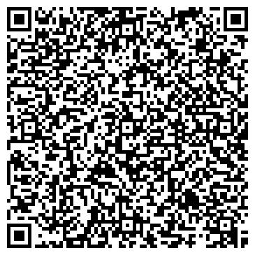 QR-код с контактной информацией организации № 2 ПОЛИКЛИНИКА ПРОФОТДЕЛЕНИЕ
