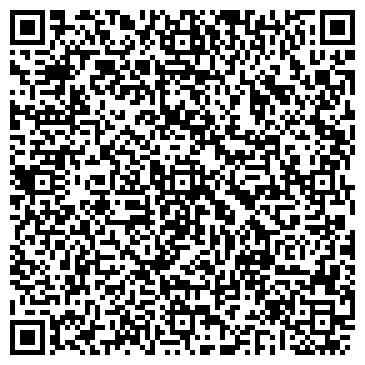 QR-код с контактной информацией организации ГЛАВНОЕ ОБЛАСТНОЕ ФИНАНСОВОЕ УПРАВЛЕНИЕ
