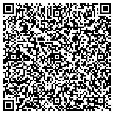 QR-код с контактной информацией организации НЕЗАВИСИМАЯ КОЛЛЕГИЯ АДВОКАТОВ