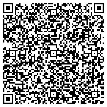 QR-код с контактной информацией организации ИМЯСНАЯ ТОРГОВЛЯ МАГАЗИН
