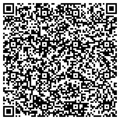 QR-код с контактной информацией организации Товары для маникюра My-nails.by