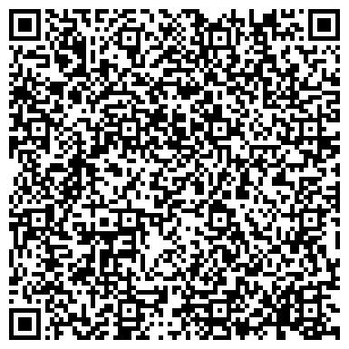 QR-код с контактной информацией организации ЗДОРОВЬЕ САНАТОРИЙ-ПРОФИЛАКТОРИЙ СЕВМАШПРЕДПРИЯТИЯ, ПО
