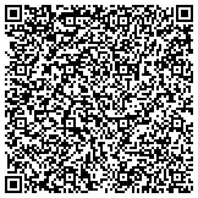 QR-код с контактной информацией организации СЕВЕРНЫЙ БАНК СБЕРБАНКА РОССИИ СЕВЕРОДВИНСКОЕ ОТДЕЛЕНИЕ № 5494 ФИЛИАЛ № 5494/095