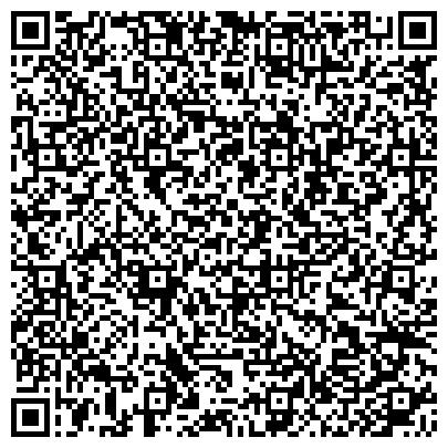 QR-код с контактной информацией организации ГОССТАТИСТИКИ СЕВЕРОДВИНСКОЕ ГОРОДСКОЕ УПРАВЛЕНИЕ