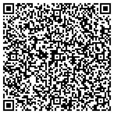 QR-код с контактной информацией организации ЯГРЫ РСУ ПЖКО, МУП