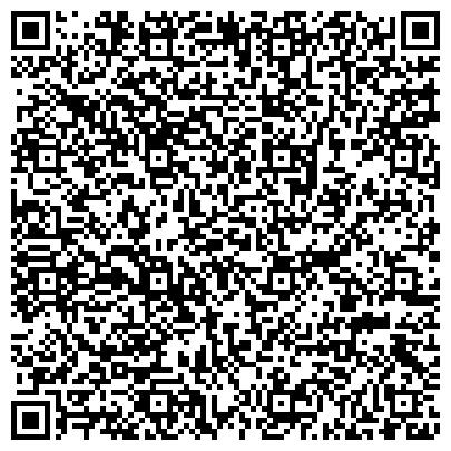 QR-код с контактной информацией организации СЕВЕРНЫЙ БАНК СБЕРБАНКА РОССИИ СЕВЕРОДВИНСКОЕ ОТДЕЛЕНИЕ № 5494 ФИЛИАЛ № 5494/080