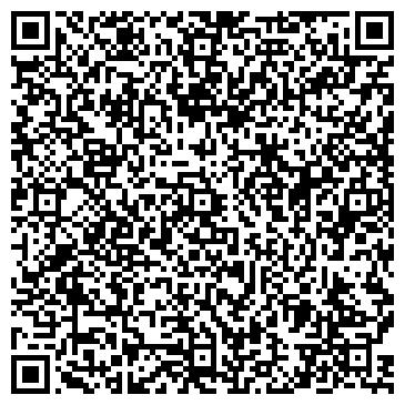QR-код с контактной информацией организации ОТДЕЛ ПО ДЕЛАМ МОЛОДЕЖИ Г. СЕВЕРОМОРСК