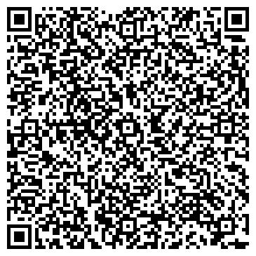 QR-код с контактной информацией организации ИСТОРИКО-КРАЕВЕДЧЕСКИЙ МУЗЕЙ