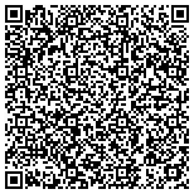 QR-код с контактной информацией организации ПОЛИМЕР СЛАНЦЕВСКИЙ ЗАВОД