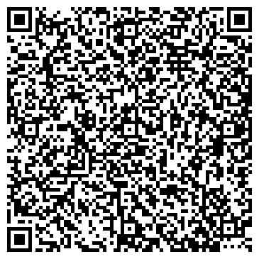 QR-код с контактной информацией организации МЕДОДЕРМ - ВРАЧ НОВИЧИХИН С. Г.