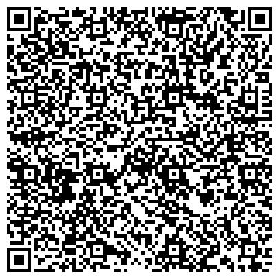 QR-код с контактной информацией организации ООО AUTOMAMA Красная площадь   Проверенные автомобили в кредит