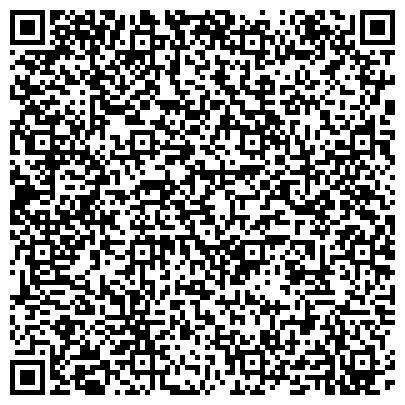 """QR-код с контактной информацией организации АП Агентство переводов иностранных языков """"Златоустъ"""""""