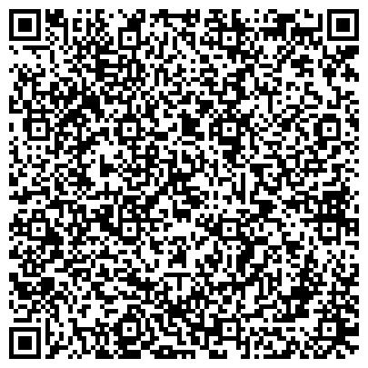 QR-код с контактной информацией организации ПОЛИХИМ НПП, ООО